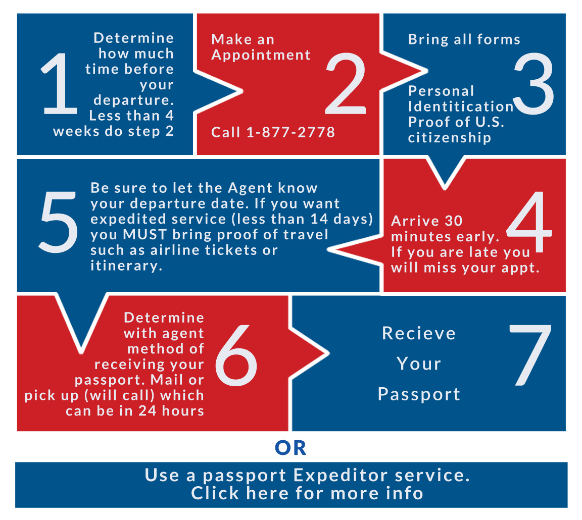 Connecticut passport agency same day passport connecticut in addition you should have your confirmation number with all completed forms lastly you should be able to provide payment for the expediting and ccuart Image collections