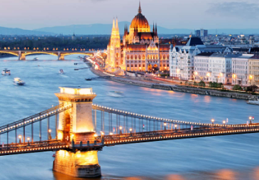 Travel Tips: Poland, Hungary, and Czech Republic budapest
